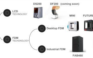 Gama de impresoras 3DTALK